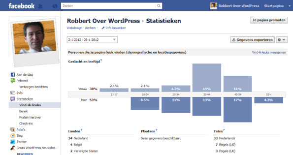 facebook-statistiek